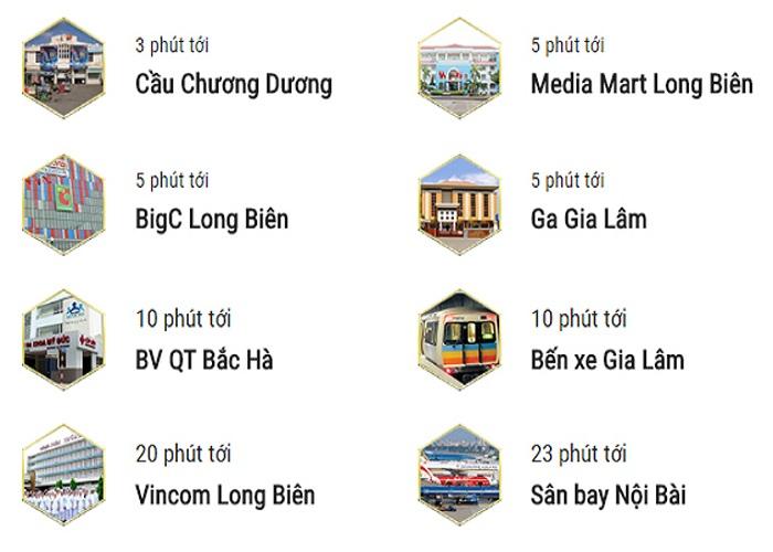 lien-ke-vung-du-an158-nguyen-son-Long-Bien