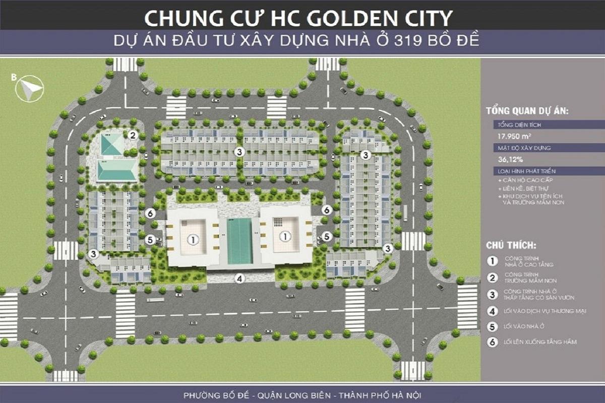 du-an-chung-cu-hc-golden-city-319-bo-de-02-1024x724