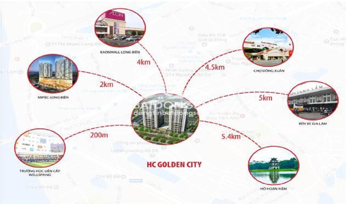 lien-ket-du-an-hc-golden-city