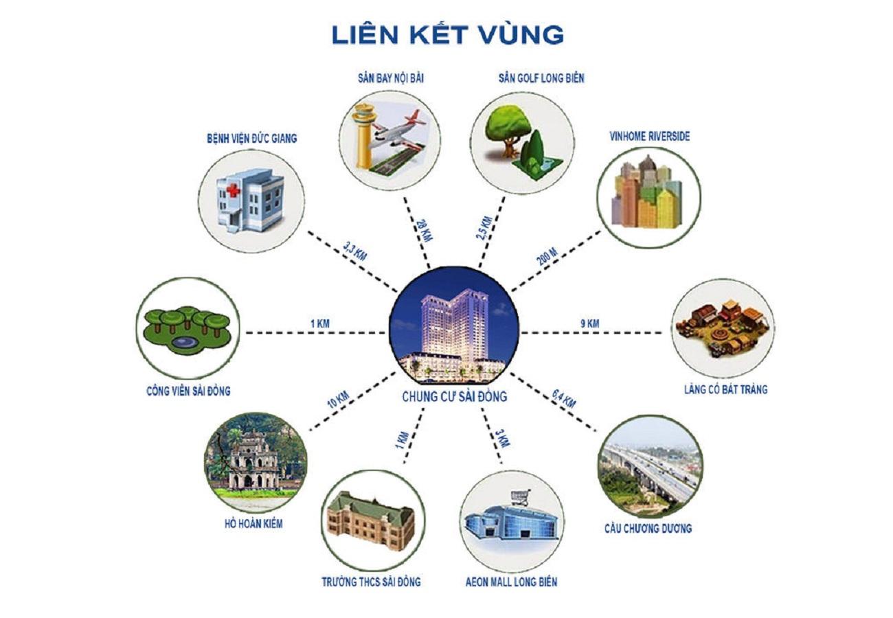 lien-ket-vung-chung-cu-tsg-lotus-sai-dong